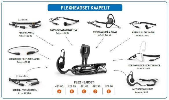 Zodiac FLEX headset kaapelit