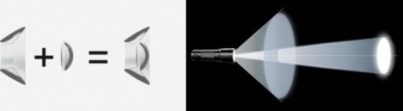 Led Lenser P7R, 1000 lm