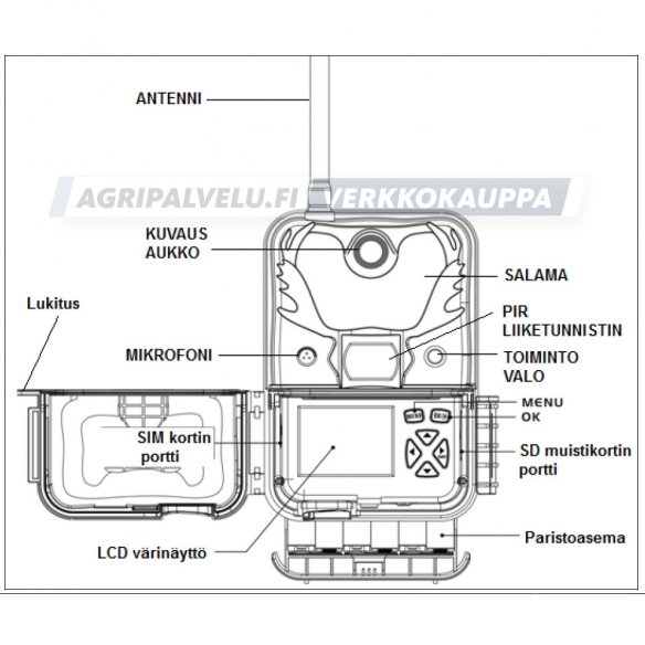 Uovision UM785-3G Gen4 lähettävä kamera